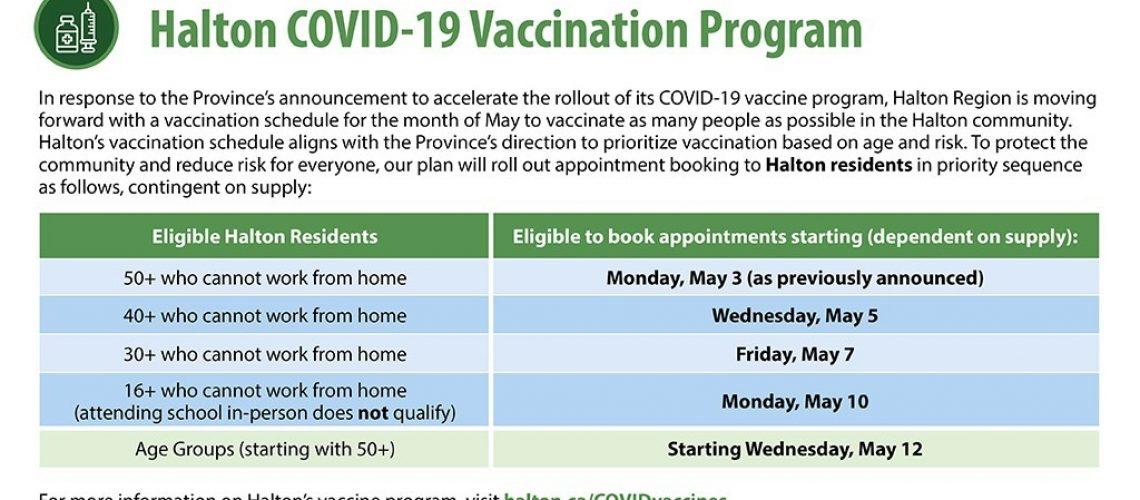 Halton vaccine schedule for May 2021